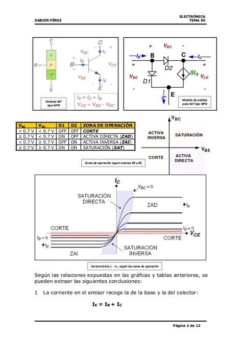 transistor bjt potencia transistor bjt funcionamiento 28 images transistor bjt electronica digital transistores