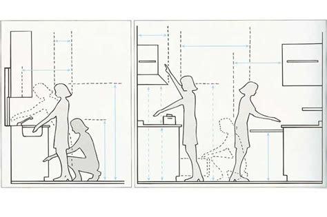 kitchen layout ergonomics ingredients pedini pdx