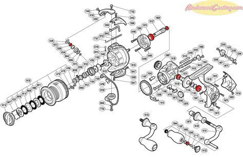 shimano stradic parts diagram shimano stradic 4000 parts images