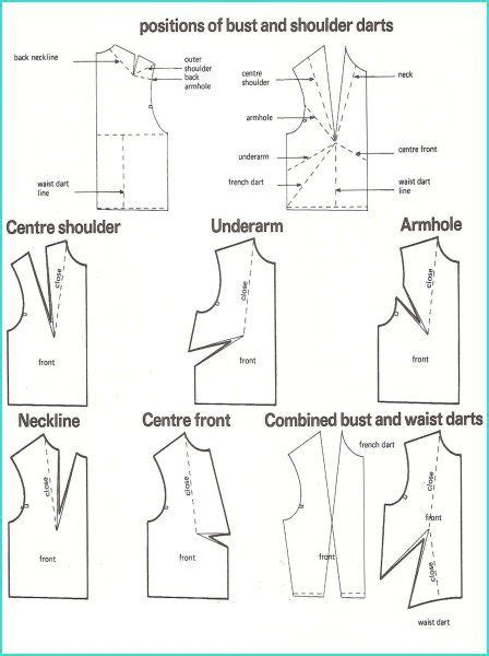 pattern yourself after 1000 images about sewing patterns making on pinterest