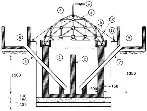 gobar gas plant design diagram biogasplant picture biogas plant anaerobic digester