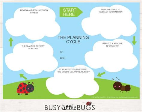 freebie friday planning cycle template busy little bugs