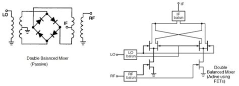 balanced diode mixer schematic balanced diode mixer schematic 28 images balanced diode mixer circuit wiring diagram free