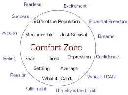 how to get out of your comfort zone the 24 215 7 networker