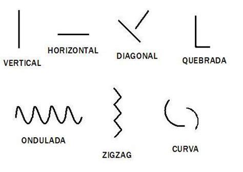 lineas rectas y curvas geometria arte on line