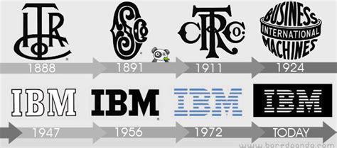 ibm logo ibm symbol meaning history and evolution ibm evolution