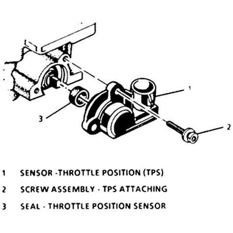 throttle position sensor symptoms and repair advice 2000 chevy astro throttle position sensor locations wiring diagrams image free gmaili net