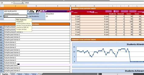 cara membuat judul skripsi manajemen sdm contoh jurnal skripsi manajemen sdm rommy 7081