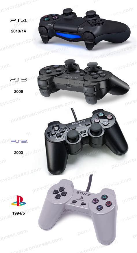 Playstation 4 Controller Comparison Driver