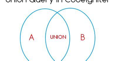 codeigniter simple query codeigniter union query exle