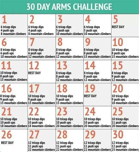 Calendrier Arem New Years Challenge 30day Arm Challenge Workout Essentials