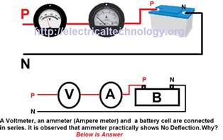 a voltmeter an ammeter ampere meter and a battery cell