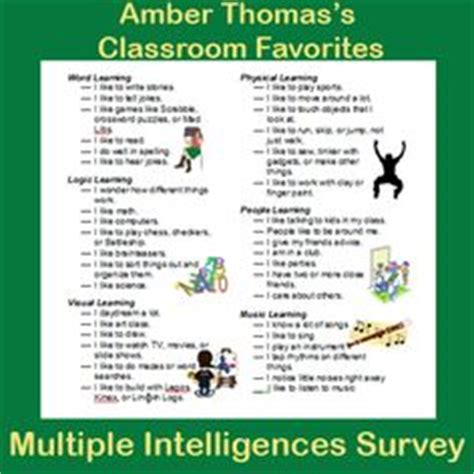What Were 3 New Insights You Gleaned From Mba Program by Intelligences Survey Educational