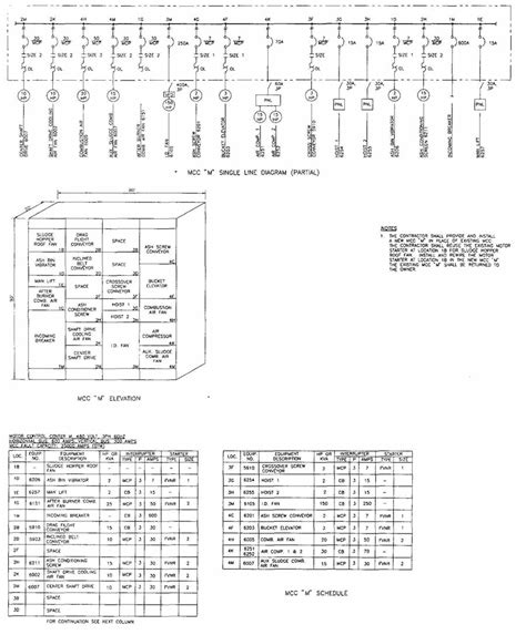 eaton mcc wiring diagrams lg diagram dodge diagram