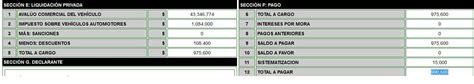 impuestos 2016 colombia impuestos 2016 automoviles colombia