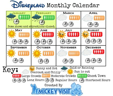 Disneyland Busy Calendar Best Time To Visit Disneyland 2017 Disneyland Crowd Calendar