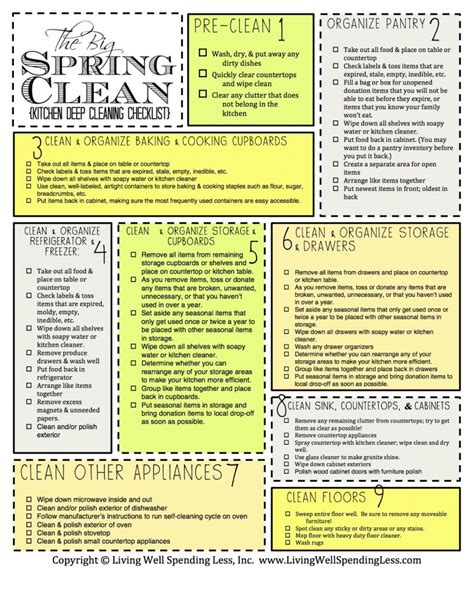 deep clean house hotel housekeeping deep cleaning checklist thecarpets co