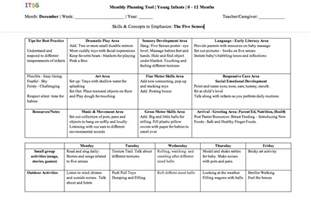 Lesson Plan Template For Infants by Infant Lesson Plans Search Results Calendar 2015
