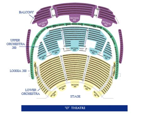 cirque du soleil o seating chart with seat numbers shows o by cirque du soleil show res