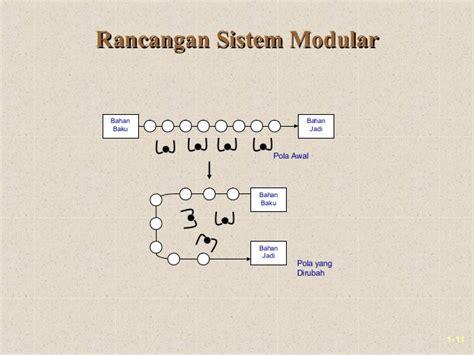 rancangan layout fasilitas produksi manajemen operasi dan produktifitas dalam organisasi