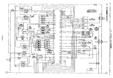 nissan elgrand wiring diagram wiring diagram with