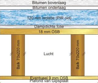 schuur laten isoleren opbouw en isolatie plat dak
