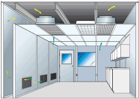clean room design cleanroom design and build cleanroom consultants for your projects