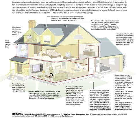 7 home buyer trends for 2014 the romanski