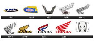 Honda Meaning Honda Logo Meaning And History Symbol Honda World Cars