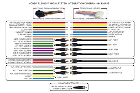 pioneer speaker wiring color wiring diagram schemes