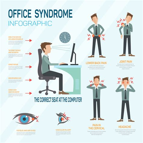how does body comfort work work pain free with computer ergonomics mosenthal spine