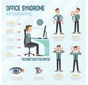 Work Pain Free With Computer Ergonomics  Mosenthal Spine