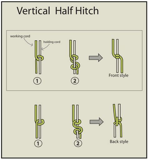 Vertical Half Hitch - ecocrafta macrame complex macrame cabochon necklace