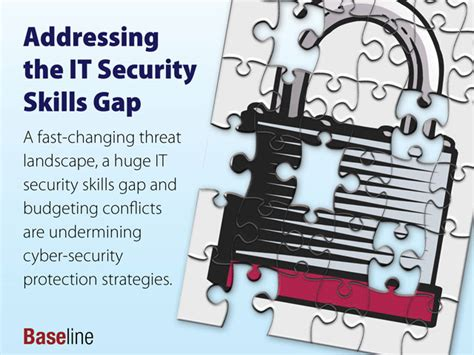the it security skills gap widens