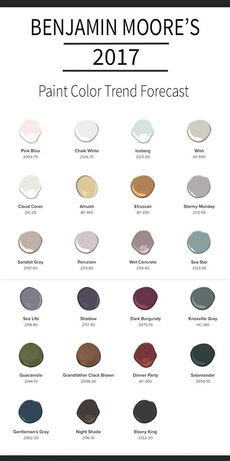 benjamin moore colour trends 2017 25 best wall colors ideas on pinterest wall paint