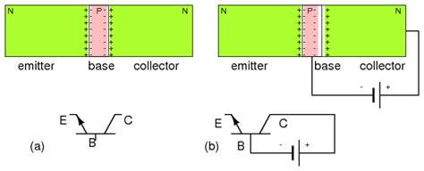 bipolar transistor base width bipolar junction transistors solid state device theory electronics textbook
