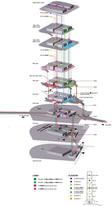 ifc mall floor plan gallery of international commerce centre kpf 14