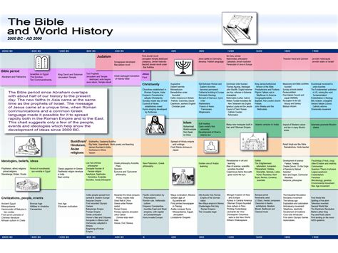 the history of the bible an introduction books biblical records page 2 afa forums