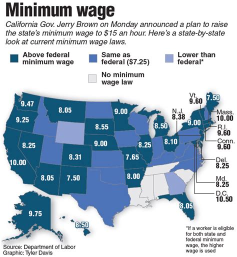 national minimum wage in us valley news 15 minimum wage might kill and that s ok