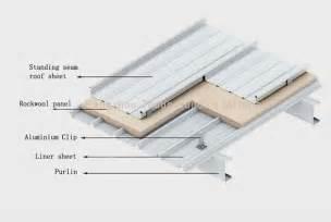 Sunroom Roof Panels Standing Seam Cladding Seam Width Google Search