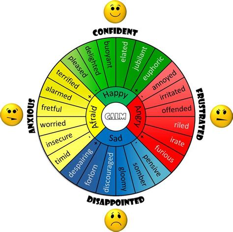 emotion color wheel pin by transition 2 success projects board on social