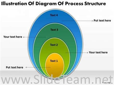 stacked diagrams for powerpoint stacked venn diagram powerpoint slide powerpoint diagram