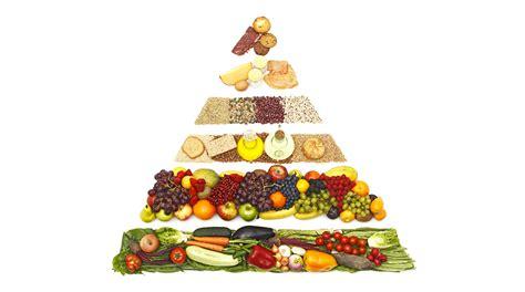 ricerca piramide alimentare piramide alimentare giornale cibo