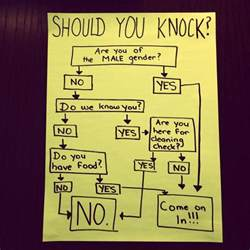 quot should you knock quot school the doors