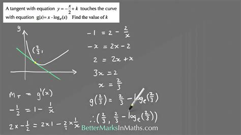 how to find the value of k in the equation of the tangent