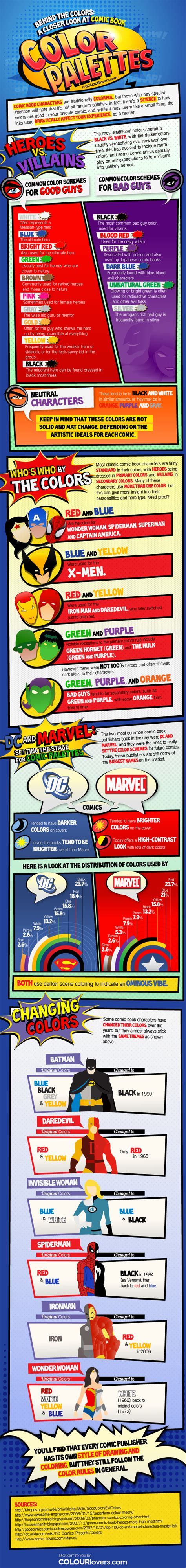 comic book colors comic book color palettes visual ly