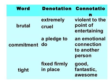 exle of denotation denotation and connotation