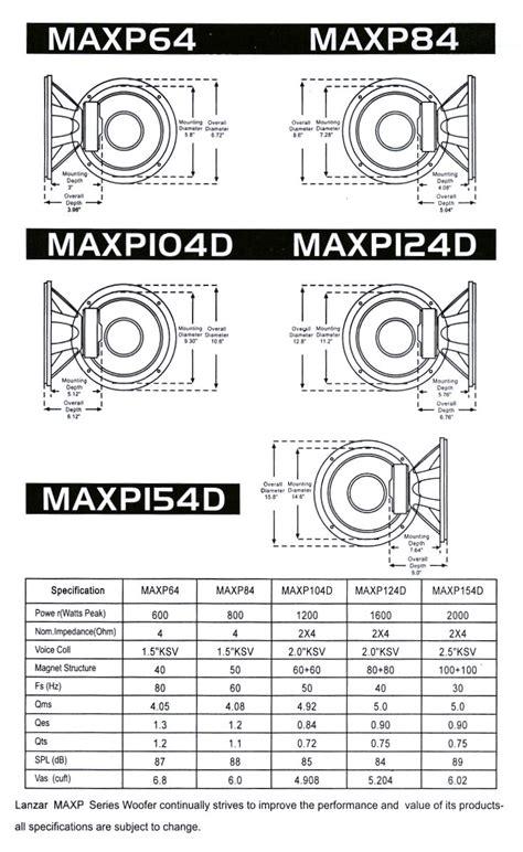 Pro Din 84 Amaron lanzar wiring diagram 21 wiring diagram images wiring