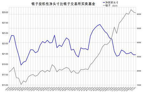 stock holding pattern investing in chinese stocks 投资大中华地区股市 speculative shorts