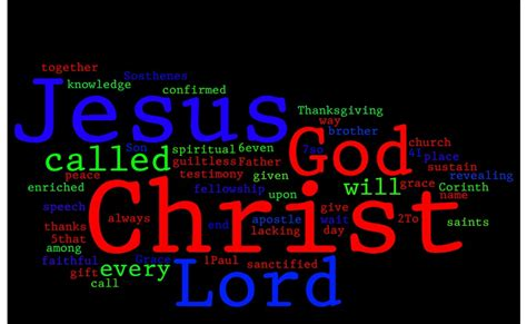 unveiling paul s sense of 1 corinthians 11 2ã 16 books wordle 1 corinthians 1 1 9 help my unbelief